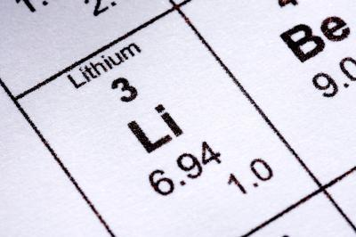 Lithium Orotate Bipolar